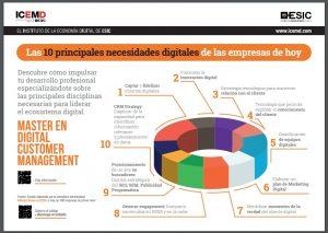 digital_plan